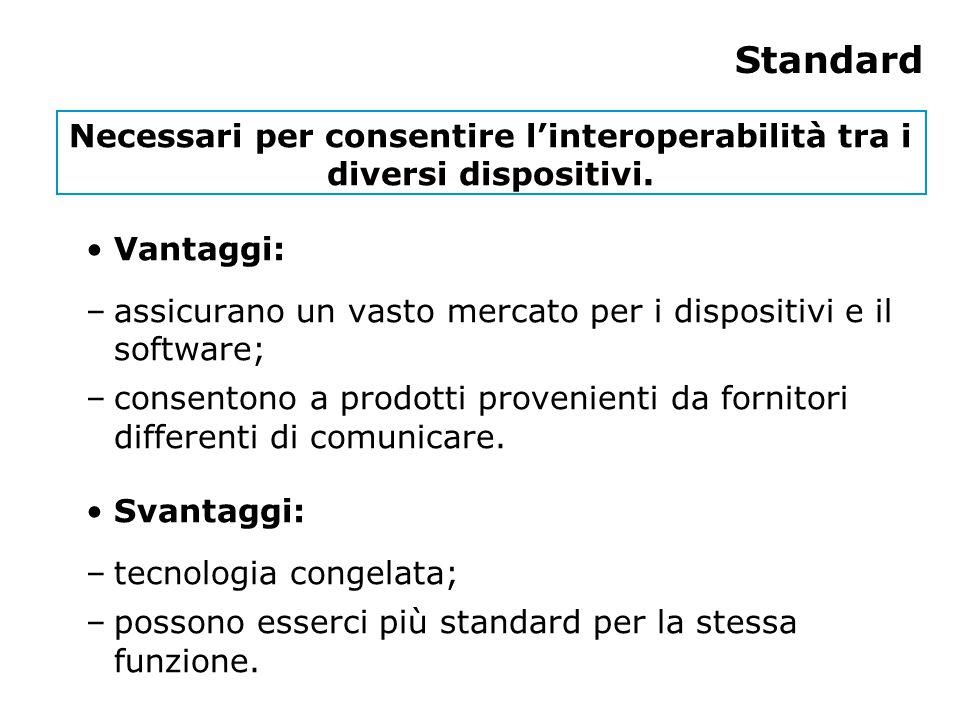 Standard Necessari per consentire l'interoperabilità tra i diversi dispositivi.