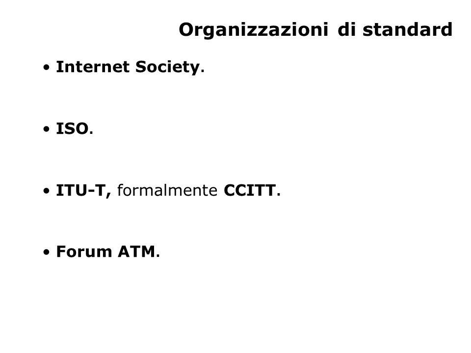 Organizzazioni di standard Internet Society. ISO. ITU-T, formalmente CCITT. Forum ATM.
