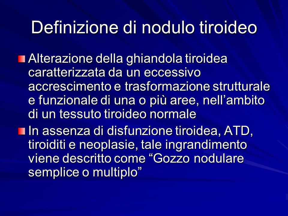 Statine e noduli tiroidei Thyroid Volume and Nodules in the Statin and Control Groups.
