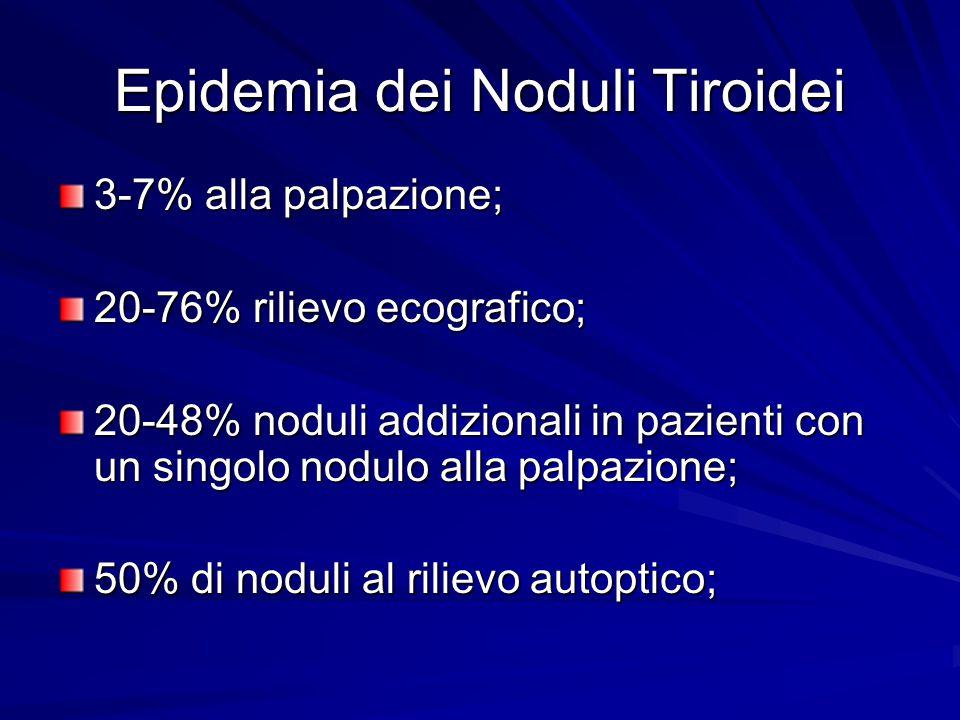 Conclusioni 1 I noduli tiroidei sono molto frequenti e il tumore è invece raro Il rischio di tumore è uguale sia nel nodulo solitario che nel gozzo multinodulare Storia familiare Storia ed esame clinico accurato