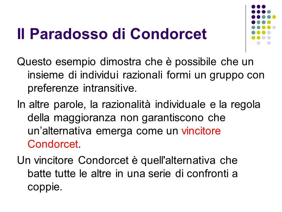 Il Paradosso di Condorcet Questo esempio dimostra che è possibile che un insieme di individui razionali formi un gruppo con preferenze intransitive. I