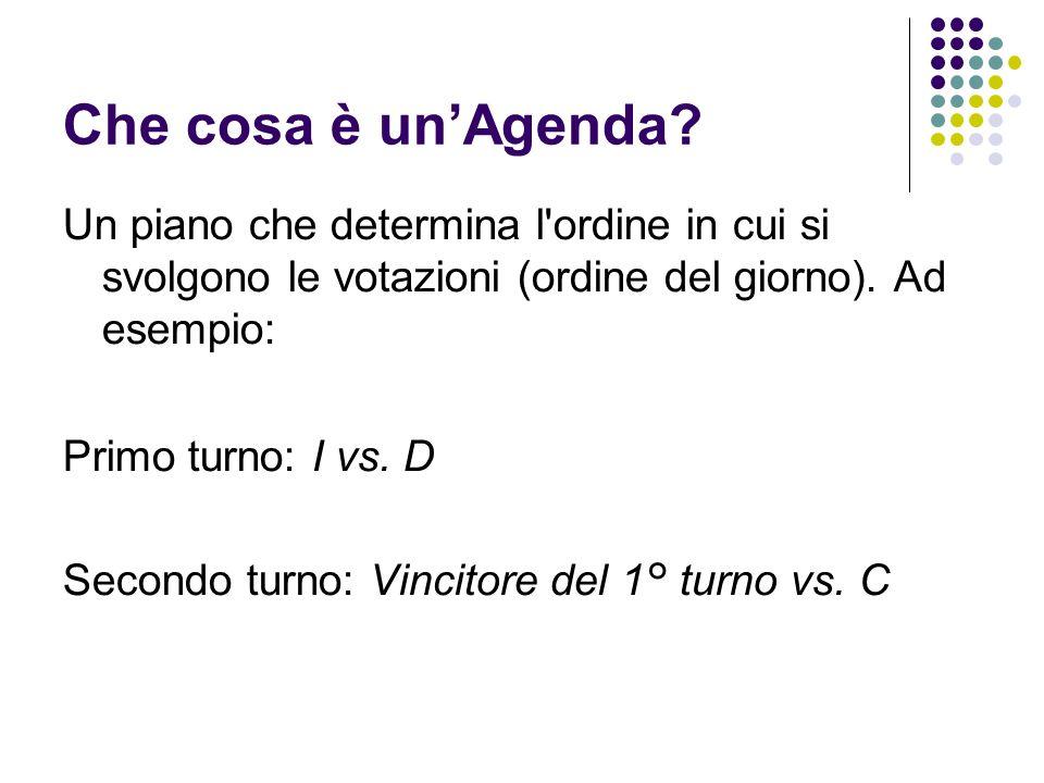 Che cosa è un'Agenda? Un piano che determina l'ordine in cui si svolgono le votazioni (ordine del giorno). Ad esempio: Primo turno: I vs. D Secondo tu