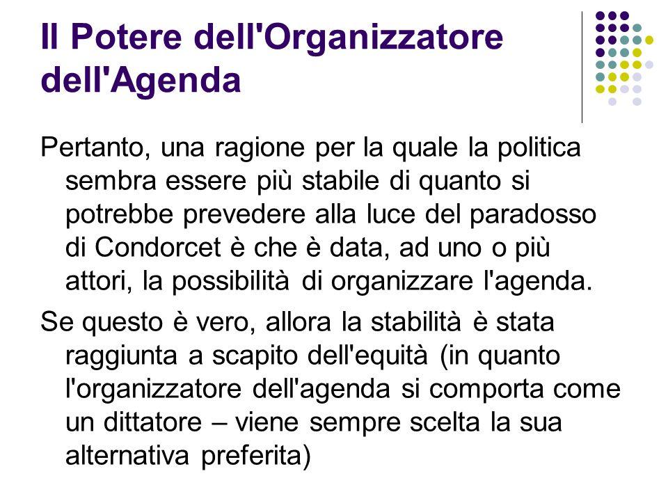 Il Potere dell'Organizzatore dell'Agenda Pertanto, una ragione per la quale la politica sembra essere più stabile di quanto si potrebbe prevedere alla