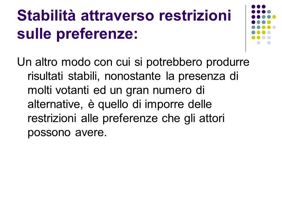 Stabilità attraverso restrizioni sulle preferenze: Un altro modo con cui si potrebbero produrre risultati stabili, nonostante la presenza di molti vot