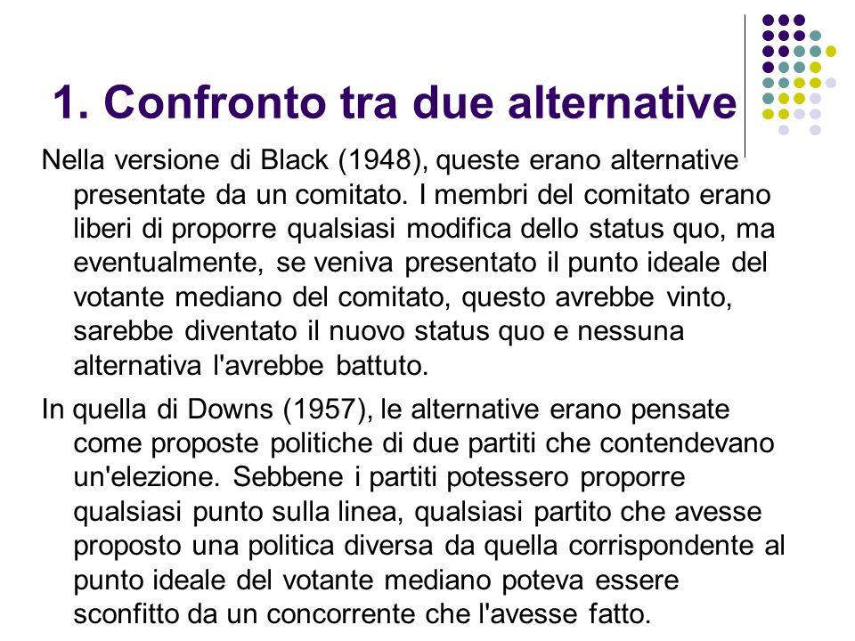 1. Confronto tra due alternative Nella versione di Black (1948), queste erano alternative presentate da un comitato. I membri del comitato erano liber
