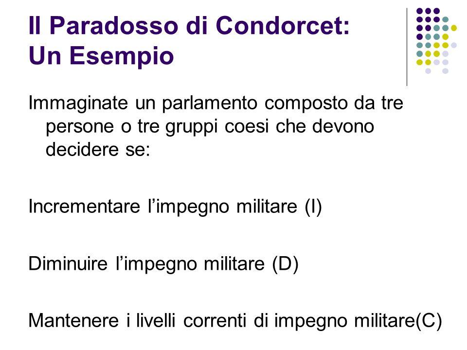 Il Paradosso di Condorcet: Un Esempio Immaginate un parlamento composto da tre persone o tre gruppi coesi che devono decidere se: Incrementare l'impeg
