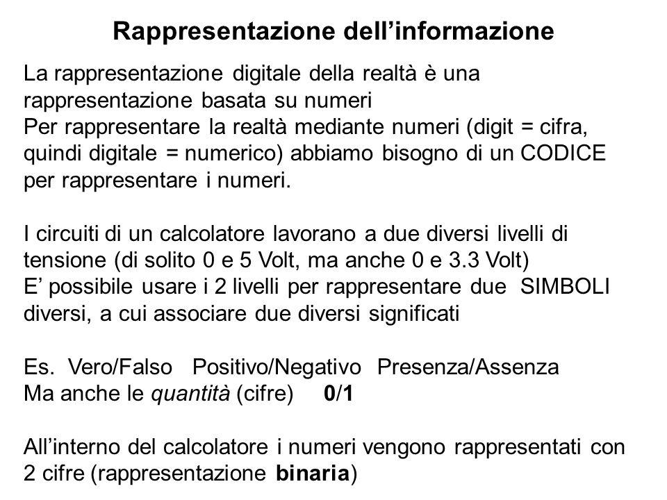La rappresentazione digitale della realtà è una rappresentazione basata su numeri Per rappresentare la realtà mediante numeri (digit = cifra, quindi digitale = numerico) abbiamo bisogno di un CODICE per rappresentare i numeri.