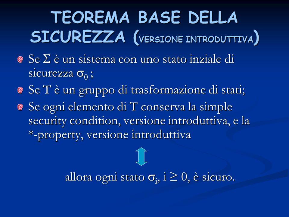 TEOREMA BASE DELLA SICUREZZA ( VERSIONE INTRODUTTIVA ) Se  è un sistema con uno stato inziale di sicurezza  0 ; Se T è un gruppo di trasformazione d