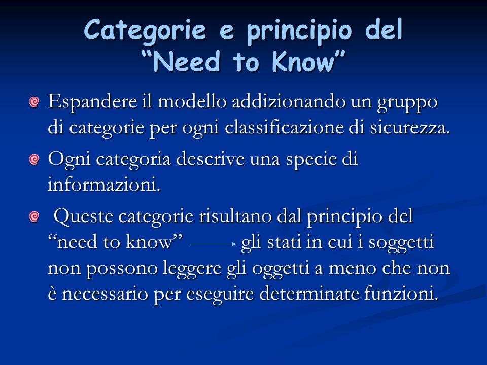 """Categorie e principio del """"Need to Know"""" Espandere il modello addizionando un gruppo di categorie per ogni classificazione di sicurezza. Ogni categori"""