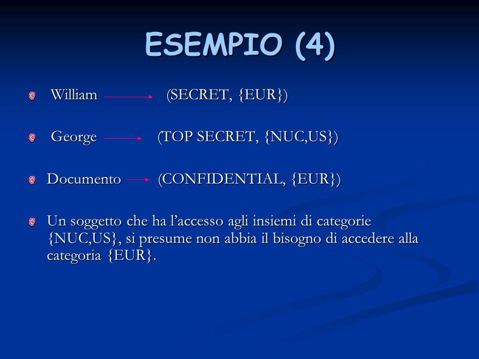 ESEMPIO (4) William (SECRET, {EUR}) William (SECRET, {EUR}) George (TOP SECRET, {NUC,US}) George (TOP SECRET, {NUC,US}) Documento (CONFIDENTIAL, {EUR}