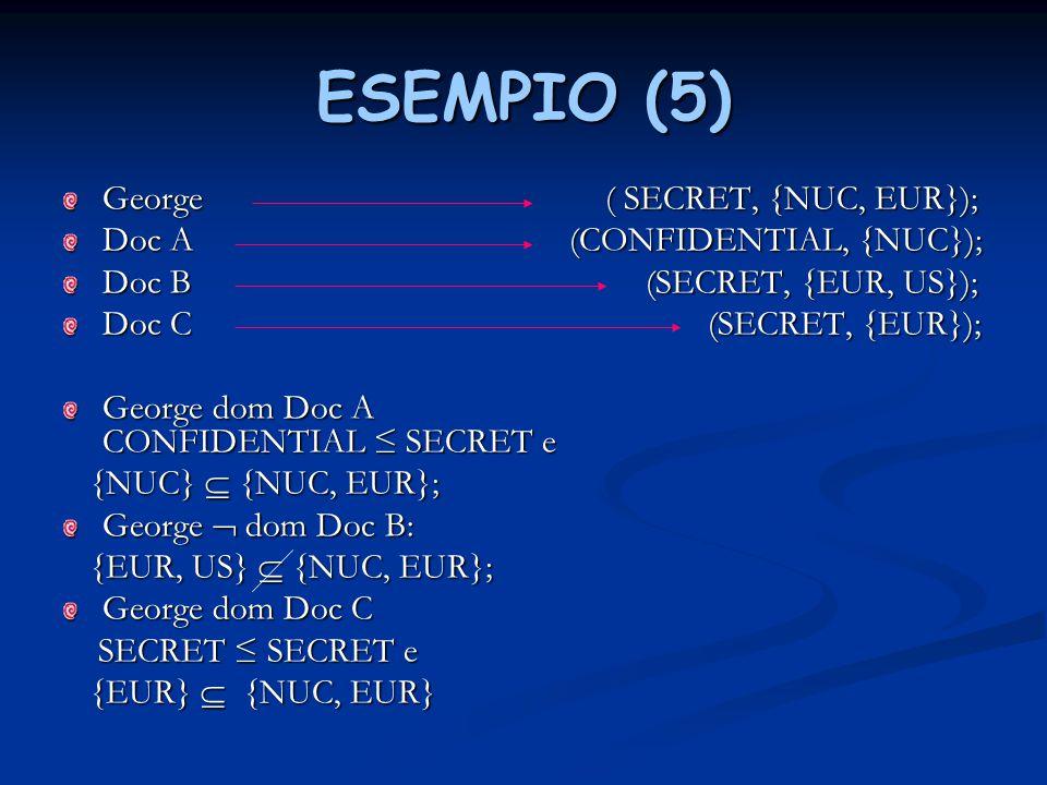 ESEMPIO (5) George ( SECRET, {NUC, EUR}); Doc A (CONFIDENTIAL, {NUC}); Doc B (SECRET, {EUR, US}); Doc C (SECRET, {EUR}); George dom Doc A CONFIDENTIAL