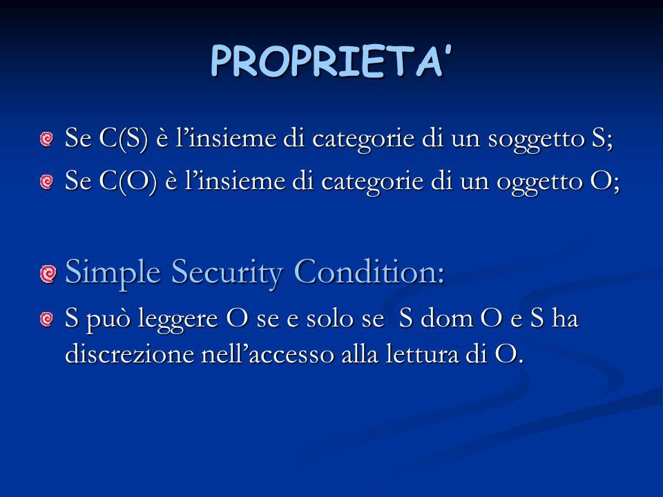 PROPRIETA' Se C(S) è l'insieme di categorie di un soggetto S; Se C(O) è l'insieme di categorie di un oggetto O; Simple Security Condition: S può legge