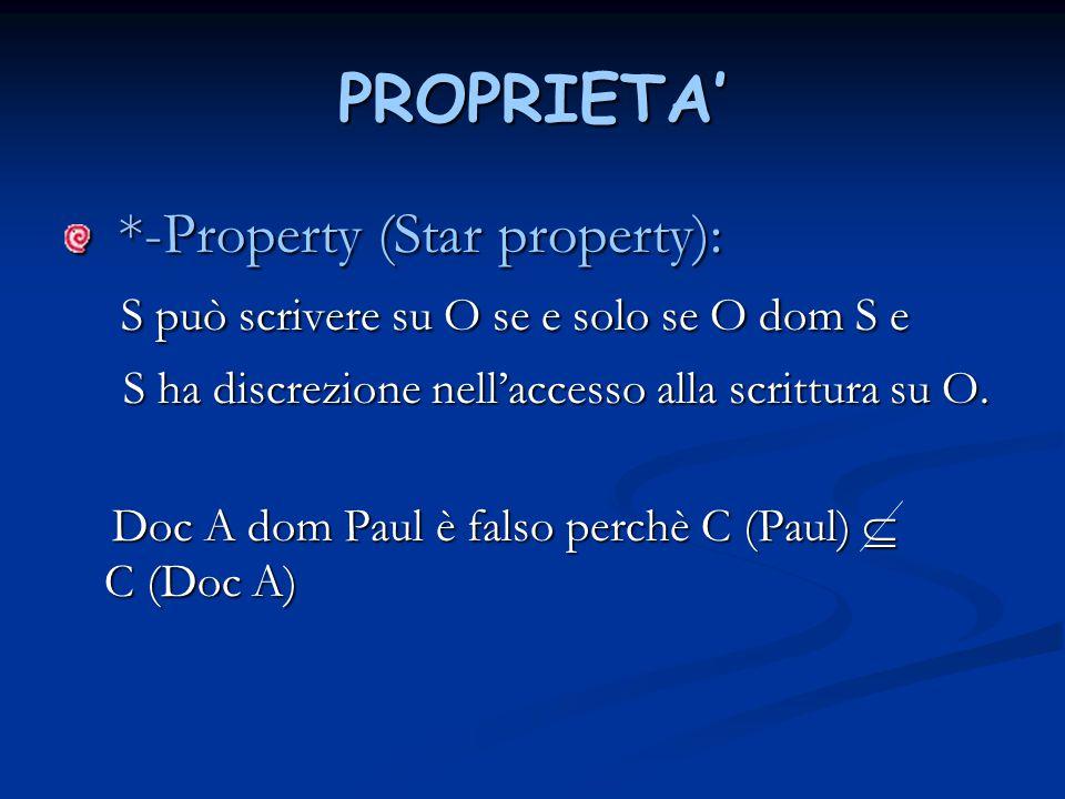 PROPRIETA' *-Property (Star property): S può scrivere su O se e solo se O dom S e *-Property (Star property): S può scrivere su O se e solo se O dom S