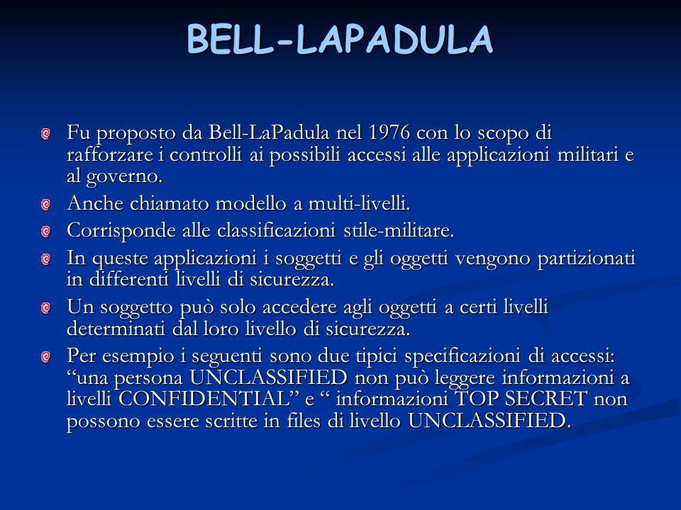 BELL-LAPADULA Fu proposto da Bell-LaPadula nel 1976 con lo scopo di rafforzare i controlli ai possibili accessi alle applicazioni militari e al govern