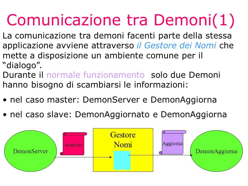 Comunicazione tra Demoni(1) La comunicazione tra demoni facenti parte della stessa applicazione avviene attraverso il Gestore dei Nomi che mette a disposizione un ambiente comune per il dialogo .