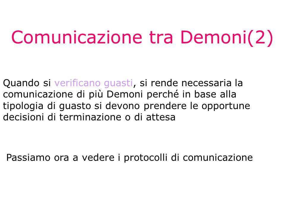Comunicazione tra Demoni(2) Quando si verificano guasti, si rende necessaria la comunicazione di più Demoni perché in base alla tipologia di guasto si devono prendere le opportune decisioni di terminazione o di attesa Passiamo ora a vedere i protocolli di comunicazione