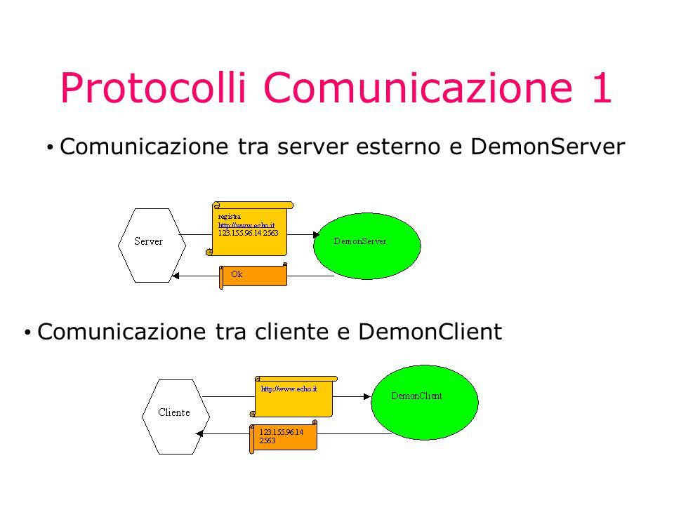 Protocolli Comunicazione 1 Comunicazione tra server esterno e DemonServer Comunicazione tra cliente e DemonClient