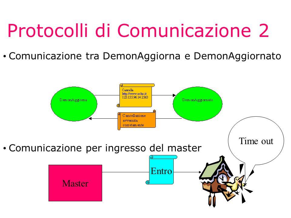 Protocolli di Comunicazione 2 Comunicazione tra DemonAggiorna e DemonAggiornato Comunicazione per ingresso del master Gestore Nomi Entro Time out Master