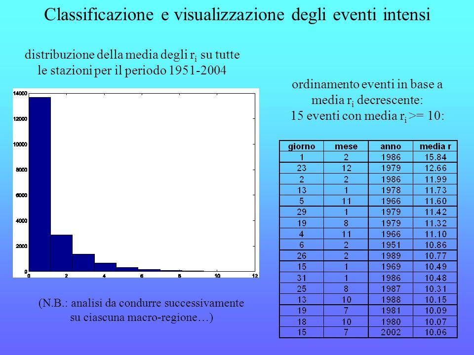 distribuzione della media degli r i su tutte le stazioni per il periodo 1951-2004 ordinamento eventi in base a media r i decrescente: 15 eventi con media r i >= 10: (N.B.: analisi da condurre successivamente su ciascuna macro-regione…) Classificazione e visualizzazione degli eventi intensi