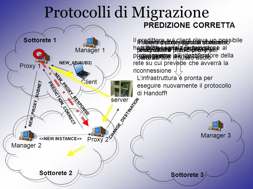 Protocolli di Migrazione PREDIZIONE CORRETTA Sottorete 1 Sottorete 2 Sottorete 3 Client Manager 1 Proxy 1 Manager 2 Manager 3 server Il predittore sul client rileva un possibile handoff e segnala la previsione al proxy insieme all' identificatore della rete su cui prevede che avverrà la riconnessione NEW_AP(SUB2) NEW_PROXY_SUBNET Proxy 2 > NEW_PROXY_RESPONSE CHANGE_DESTINATION PREDICTION_CORRECT Il proxy avvia il protocollo per gestire la migrazione Il Buffer viene trasferito tra i due proxy Il client mobile cambia sottorete e contatta il nuovo proxy per farsi inviare il flusso audio Il nuovo proxy segnala al vecchio proxy che la predizione era corretta Il vecchio proxy può terminare l'esecuzione L'infrastruttura è pronta per eseguire nuovamente il protocollo di Handoff!