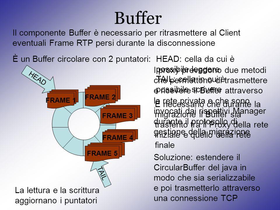 Buffer Il componente Buffer è necessario per ritrasmettere al Client eventuali Frame RTP persi durante la disconnessione HEAD TAIL FRAME 1 FRAME 2 FRAME 3 FRAME 4 FRAME 5 È un Buffer circolare con 2 puntatori:HEAD: cella da cui è possibile leggere TAIL: cella in cui è possibile scrivere È necessario che durante la migrazione il Buffer sia trasferito tra il Proxy della rete iniziale e quello della rete finale Soluzione: estendere il CircularBuffer del java in modo che sia serializzabile e poi trasmetterlo attraverso una connessione TCP La lettura e la scrittura aggiornano i puntatori I proxy prevedono due metodi che permettono di trasmettere e ricevere il Buffer attraverso la rete privata e che sono invocati dai rispettivi Manager durante il protocollo di gestione della migrazione