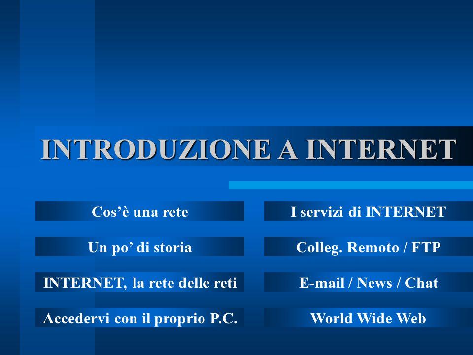 INTRODUZIONE A INTERNET Cos'è una rete Un po' di storia INTERNET, la rete delle reti Accedervi con il proprio P.C. I servizi di INTERNET Colleg. Remot