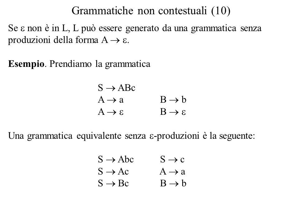 Grammatiche non contestuali (10) Se  non è in L, L può essere generato da una grammatica senza produzioni della forma A   Esempio. Prendiamo la gr
