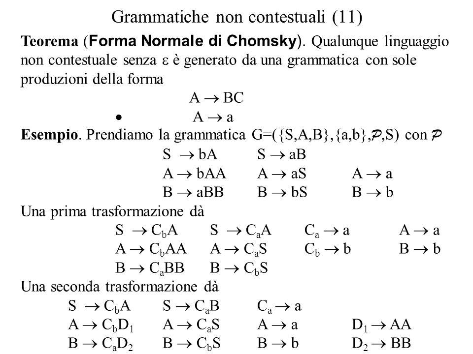 Grammatiche non contestuali (11) Teorema ( Forma Normale di Chomsky). Qualunque linguaggio non contestuale senza  è generato da una grammatica con so