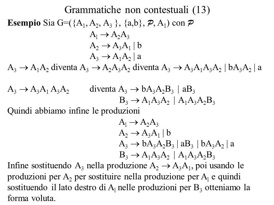 Grammatiche non contestuali (13) Esempio Sia G=({A 1, A 2, A 3 }, {a,b}, P, A 1 ) con P A l  A 2 A 3 A 2  A 3 A 1   b A 3  A 1 A 2   a A 3  A 1 A