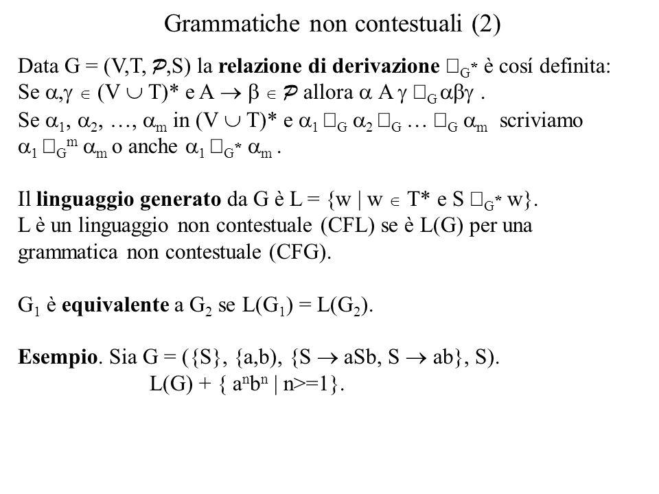 Grammatiche non contestuali (2) Data G = (V,T, P,S) la relazione di derivazione  G * è cosí definita: Se ,    (V  T)* e A    P allora 