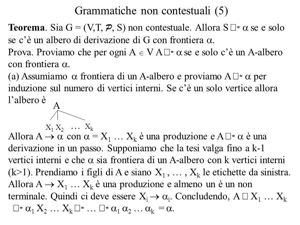 Grammatiche non contestuali (5) Teorema. Sia G = (V,T, P, S) non contestuale. Allora S  *  se e solo se c'è un albero di derivazione di G con fronti