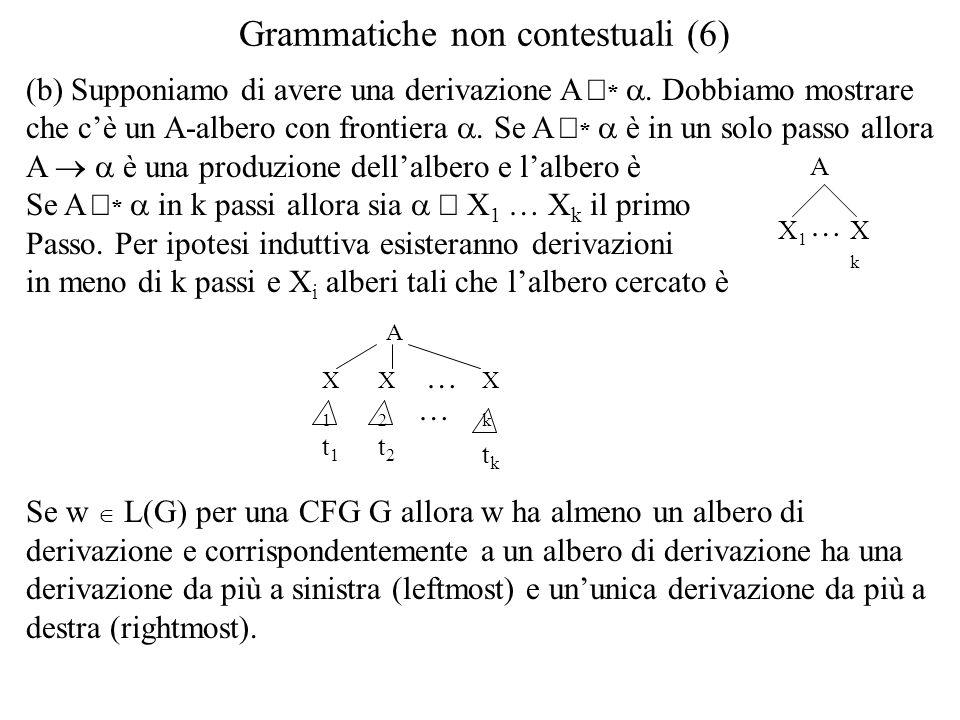 Grammatiche non contestuali (6) (b) Supponiamo di avere una derivazione A  * . Dobbiamo mostrare che c'è un A-albero con frontiera . Se A  *  è i