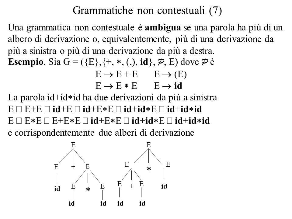Grammatiche non contestuali (7) Una grammatica non contestuale è ambigua se una parola ha più di un albero di derivazione o, equivalentemente, più di