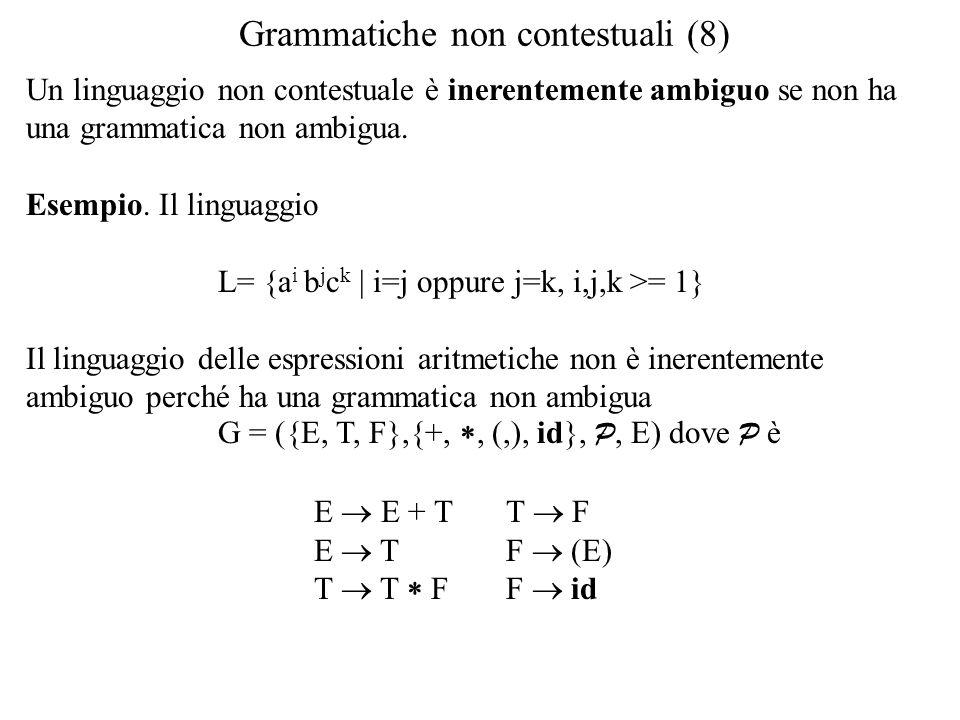 Grammatiche non contestuali (8) Un linguaggio non contestuale è inerentemente ambiguo se non ha una grammatica non ambigua. Esempio. Il linguaggio L=