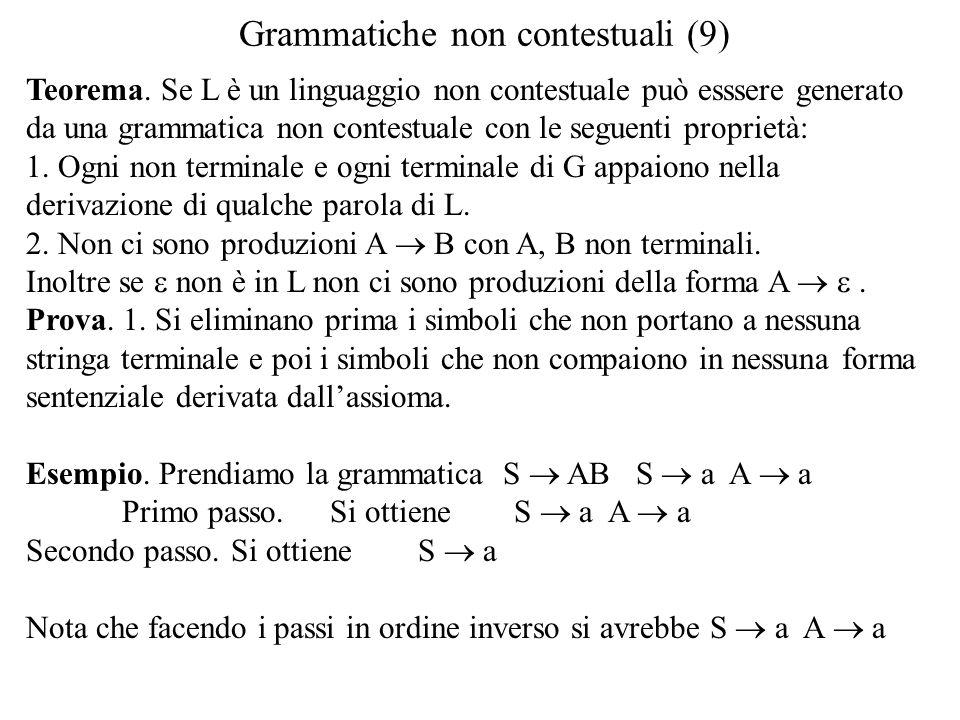 Grammatiche non contestuali (9) Teorema. Se L è un linguaggio non contestuale può esssere generato da una grammatica non contestuale con le seguenti p