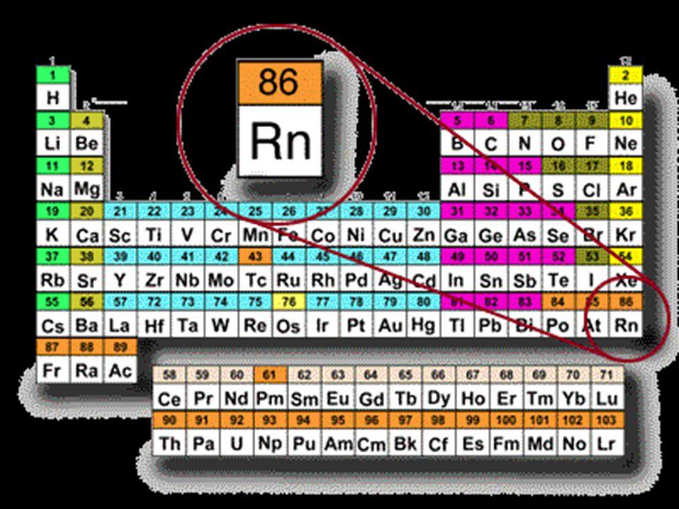 Il decadimento radioattivo è un fenomeno statistico (lo scopo di questo lavoro è lo sviluppo di un modello per la misura della popolazione di nuclidi che si ha in una serie radioattiva) La radioattività fu scoperta nel 1898,quando Marie Curie portò avanti le ricerche sul radon.