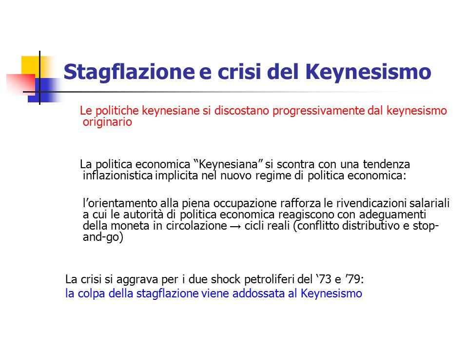 """Stagflazione e crisi del Keynesismo Le politiche keynesiane si discostano progressivamente dal keynesismo originario La politica economica """"Keynesiana"""
