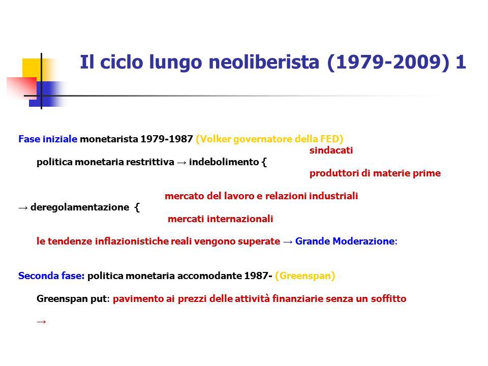 Il ciclo lungo neoliberista (1979-2009) 1 Fase iniziale monetarista 1979-1987 (Volker governatore della FED) sindacati politica monetaria restrittiva