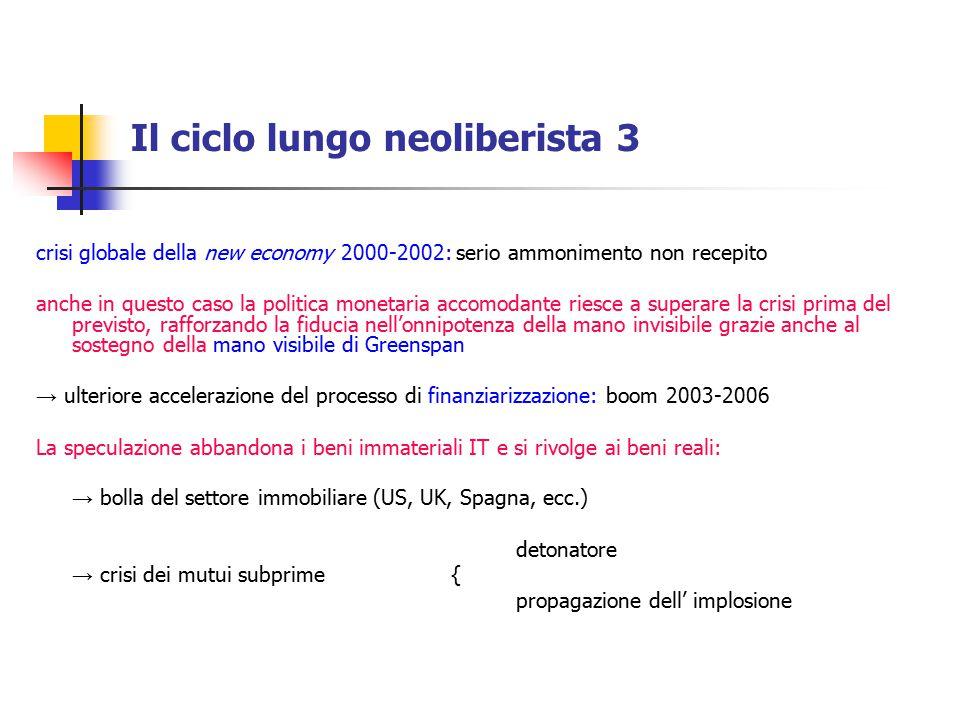 Il ciclo lungo neoliberista 3 crisi globale della new economy 2000-2002: serio ammonimento non recepito anche in questo caso la politica monetaria acc