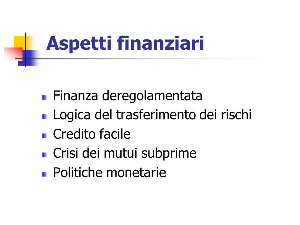 Aspetti finanziari Finanza deregolamentata Logica del trasferimento dei rischi Credito facile Crisi dei mutui subprime Politiche monetarie