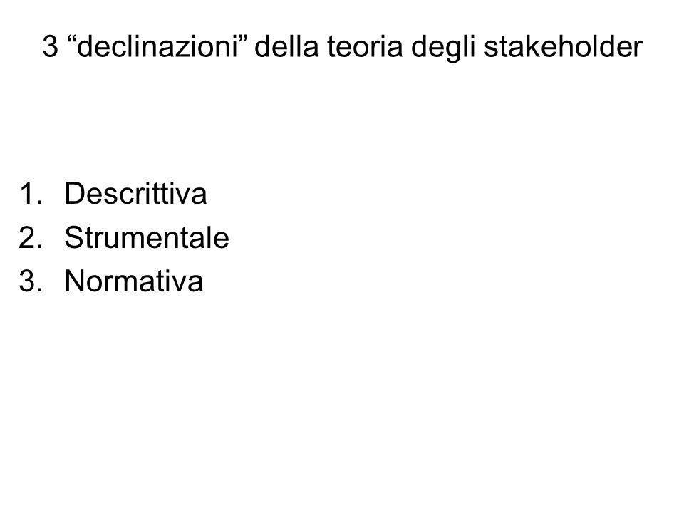 3 declinazioni della teoria degli stakeholder 1.Descrittiva 2.Strumentale 3.Normativa
