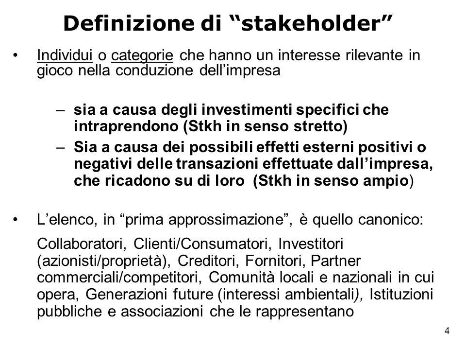 4 Individui o categorie che hanno un interesse rilevante in gioco nella conduzione dell'impresa –sia a causa degli investimenti specifici che intraprendono (Stkh in senso stretto) –Sia a causa dei possibili effetti esterni positivi o negativi delle transazioni effettuate dall'impresa, che ricadono su di loro (Stkh in senso ampio) L'elenco, in prima approssimazione , è quello canonico: Collaboratori, Clienti/Consumatori, Investitori (azionisti/proprietà), Creditori, Fornitori, Partner commerciali/competitori, Comunità locali e nazionali in cui opera, Generazioni future (interessi ambientali), Istituzioni pubbliche e associazioni che le rappresentano Definizione di stakeholder