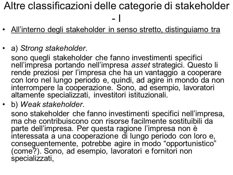 Altre classificazioni delle categorie di stakeholder - I All'interno degli stakeholder in senso stretto, distinguiamo tra a) Strong stakeholder.