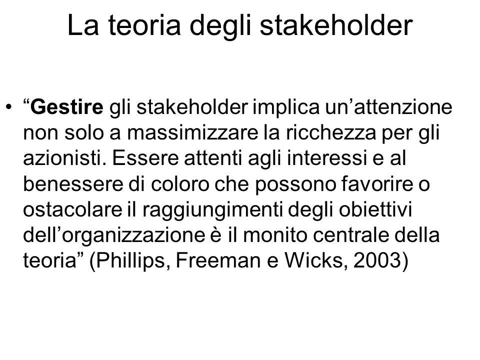 La teoria degli stakeholder Gestire gli stakeholder implica un'attenzione non solo a massimizzare la ricchezza per gli azionisti.