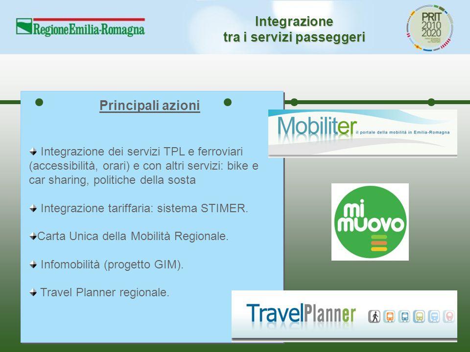 Integrazione tra i servizi passeggeri Principali azioni Integrazione dei servizi TPL e ferroviari (accessibilità, orari) e con altri servizi: bike e car sharing, politiche della sosta Integrazione tariffaria: sistema STIMER.