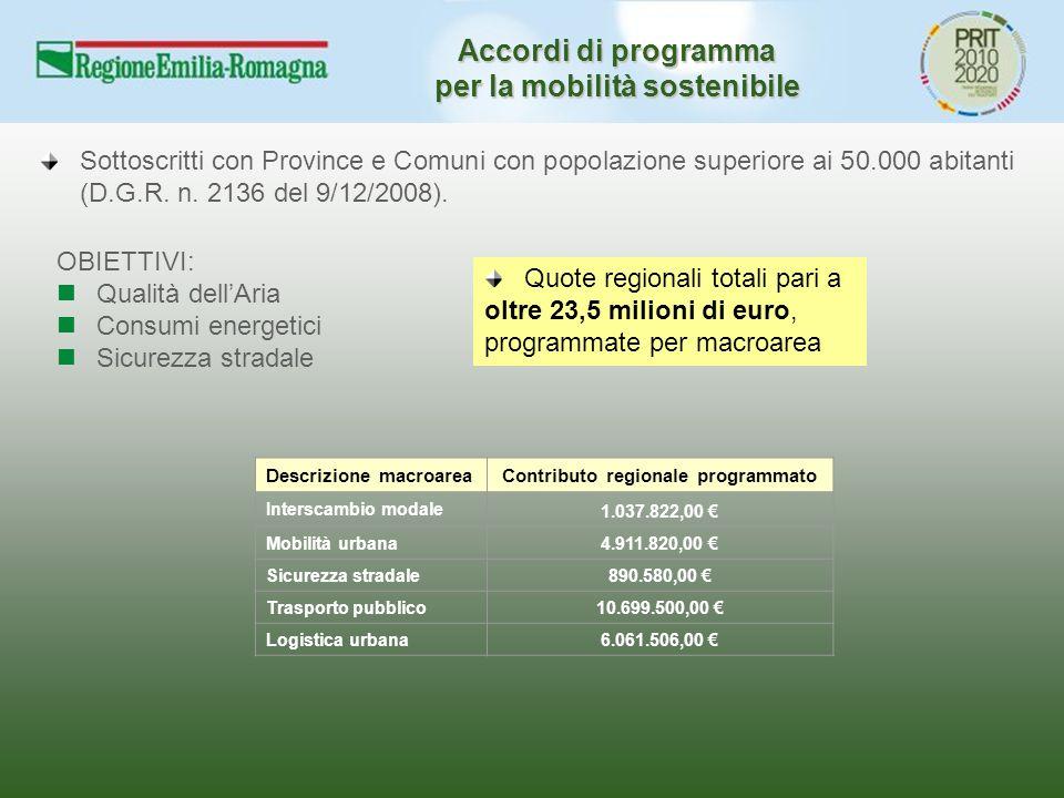 Accordi di programma per la mobilità sostenibile Sottoscritti con Province e Comuni con popolazione superiore ai 50.000 abitanti (D.G.R.