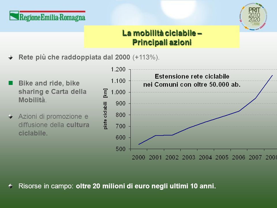 La mobilità ciclabile – Principali azioni Bike and ride, bike sharing e Carta della Mobilità. Azioni di promozione e diffusione della cultura ciclabil