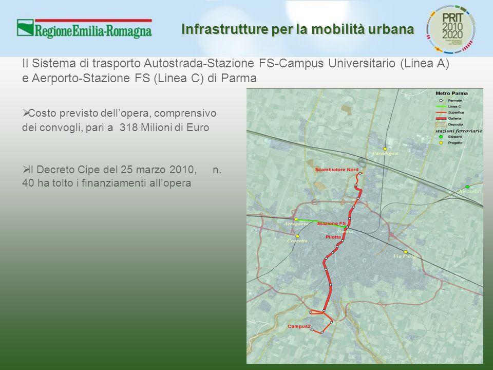 Il Sistema di trasporto Autostrada-Stazione FS-Campus Universitario (Linea A) e Aerporto-Stazione FS (Linea C) di Parma  Costo previsto dell'opera, c