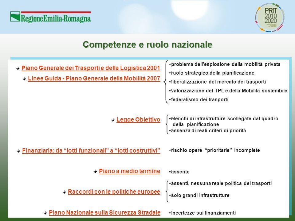 Competenze e ruolo nazionale Piano Generale dei Trasporti e della Logistica 2001 Linee Guida - Piano Generale della Mobilità 2007 Legge Obiettivo Fina