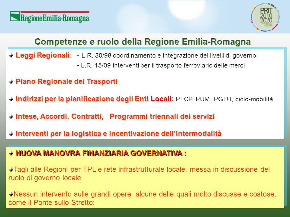 Competenze e ruolo della Regione Emilia-Romagna Leggi Regionali Leggi Regionali: - L.R. 30/98 coordinamento e integrazione dei livelli di governo; - L